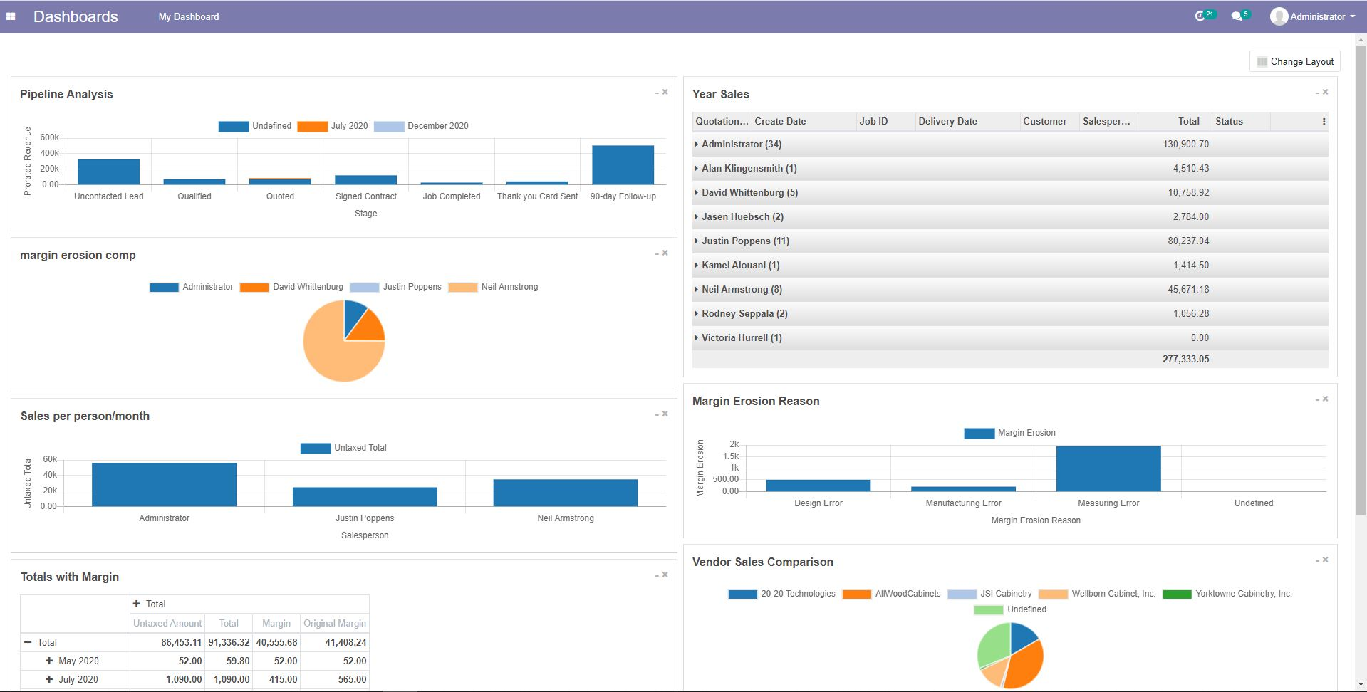 Kabs Dashboard for Kitchebn & Bath Businesses